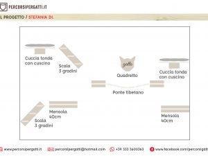 Progetto Stefania DI.