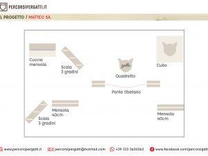 Progetto Matteo SA.