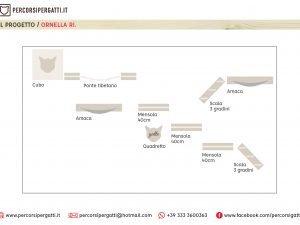 Progetto Ornella RI.